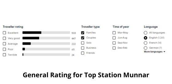 general rating of top station munnar kerala india